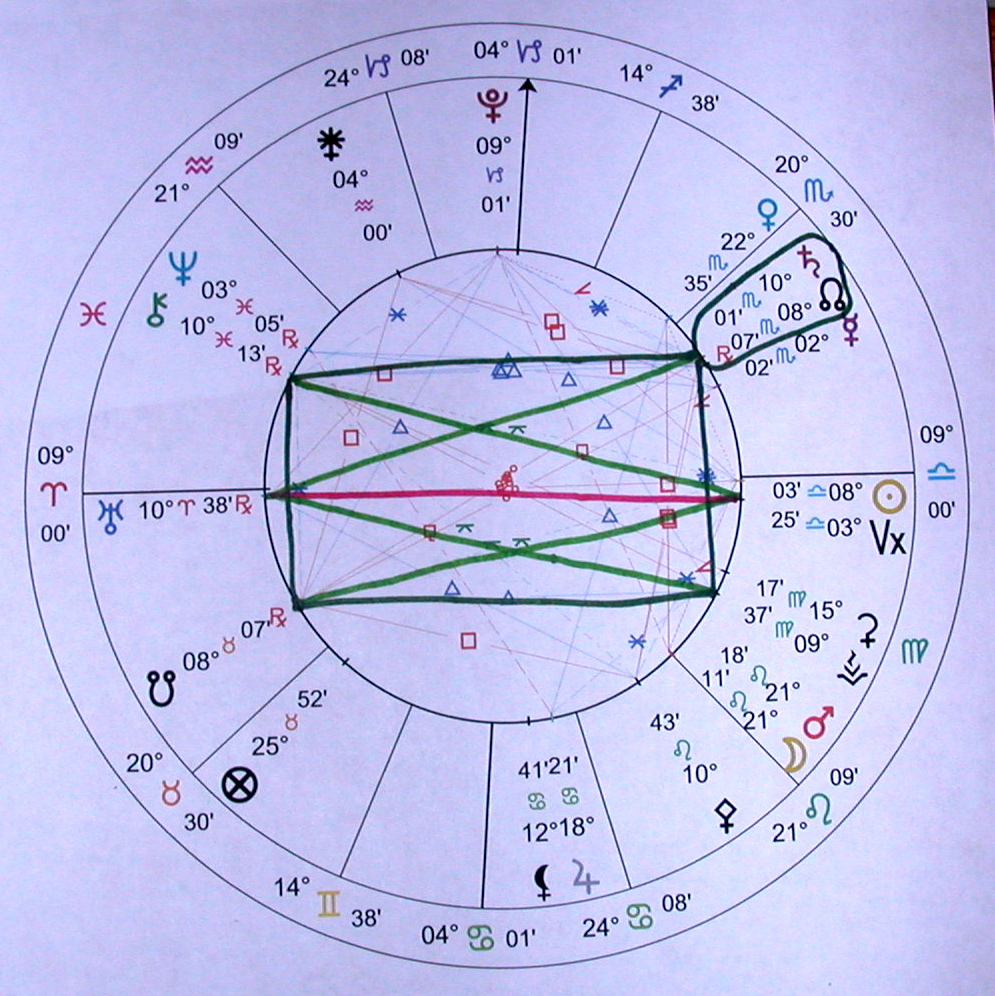 Yod or finger of god jbuss astrology never seen that in a chart before the blue lines which look black trace out a mystic rectangle but the opposition between the sun and nvjuhfo Image collections