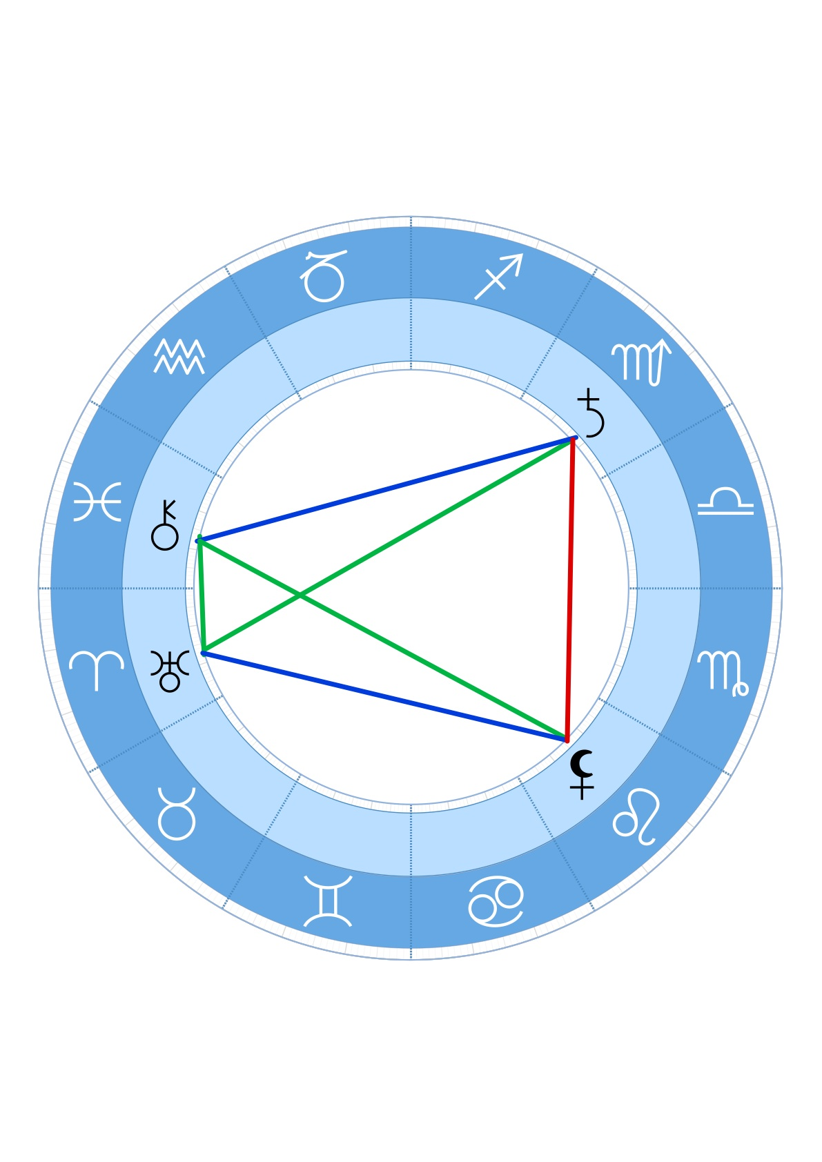 Eris and the South Node | jbuss Astrology
