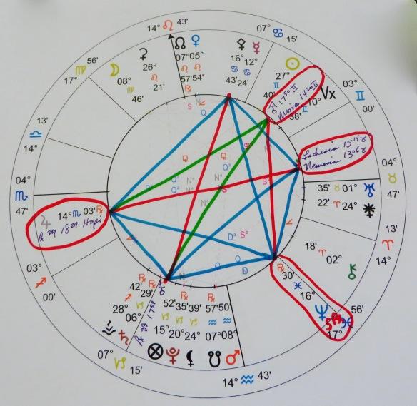 Wants, Mission, Compromise 6 | jbuss Astrology