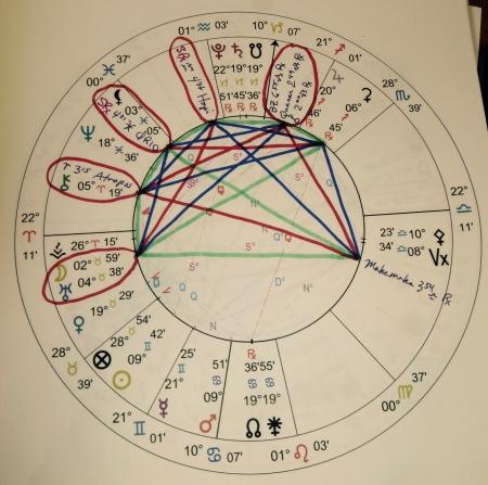 Orcus   jbuss Astrology