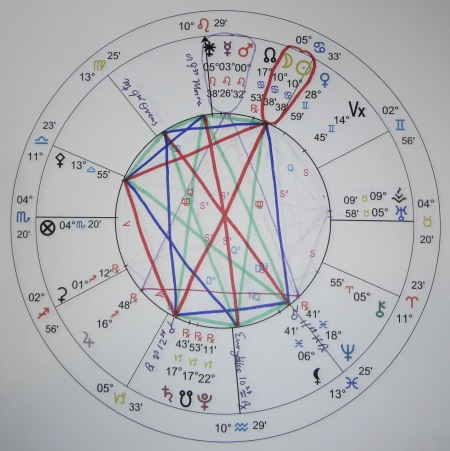 Nessus-Orcus | jbuss Astrology
